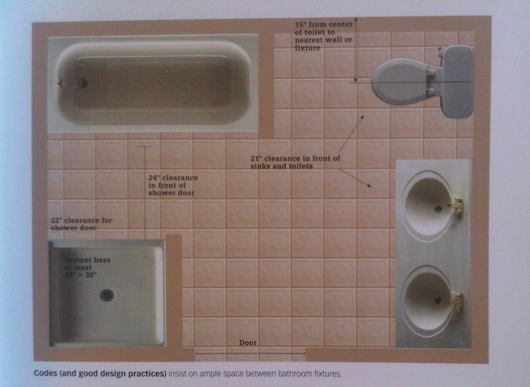 Bathroom james campbell for Bathroom layout design