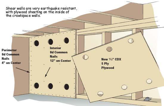 Shear-walls-in-crawlspace