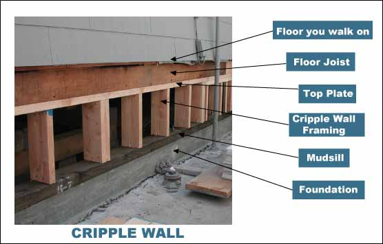 Cripple Wall or 'Raised Foundation'