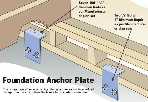 foundation-seismic-anchors