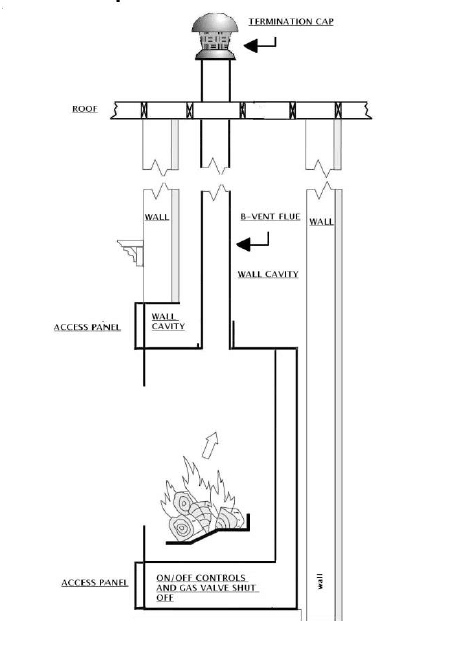 gas insert chimney