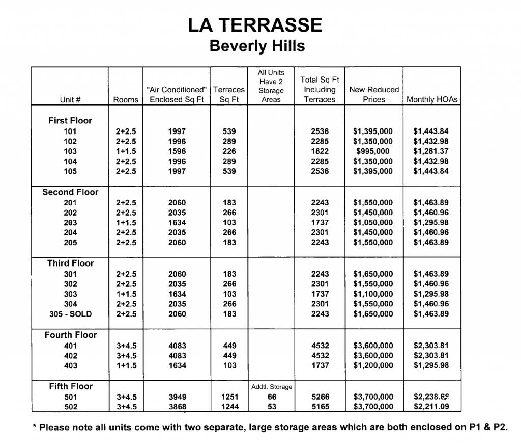 La Terrasse square footage