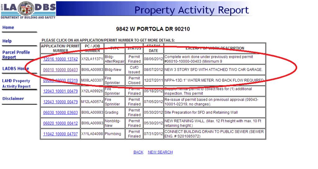 Portola Property activity report