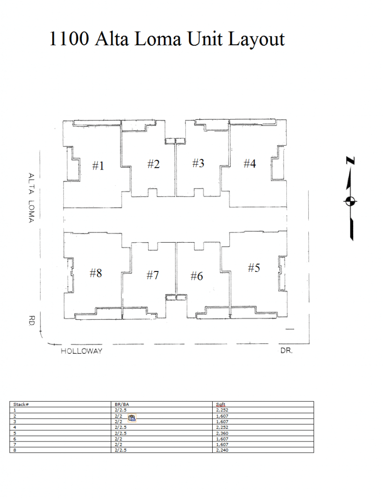 Alta Loma Plat map