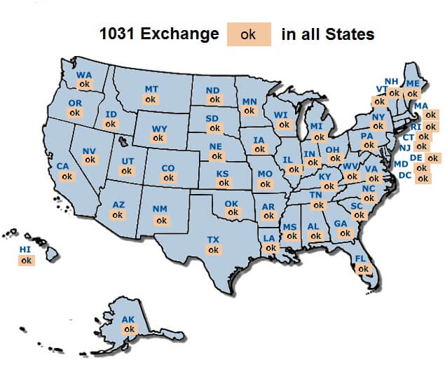 1031 exchanges allowed in all states
