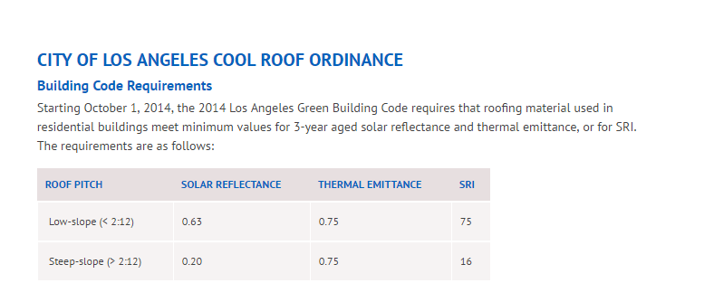 city of los angeles roof ordinance