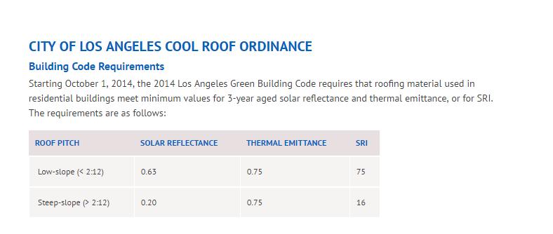 city of los angeles roof ordinance