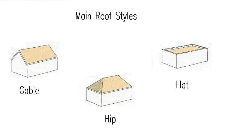 roof type2 - Copy (2)
