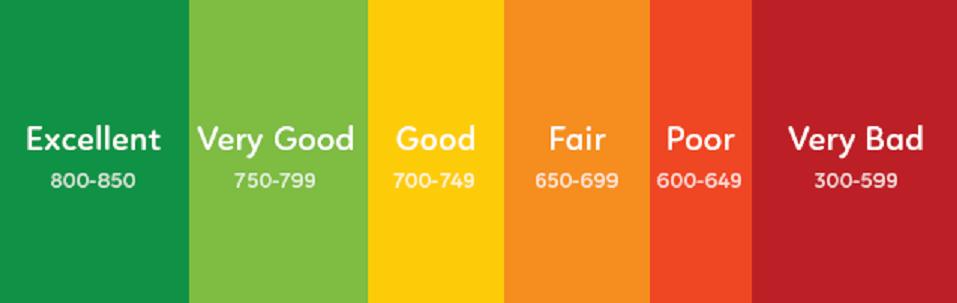 fico-credit-score-range - Copy