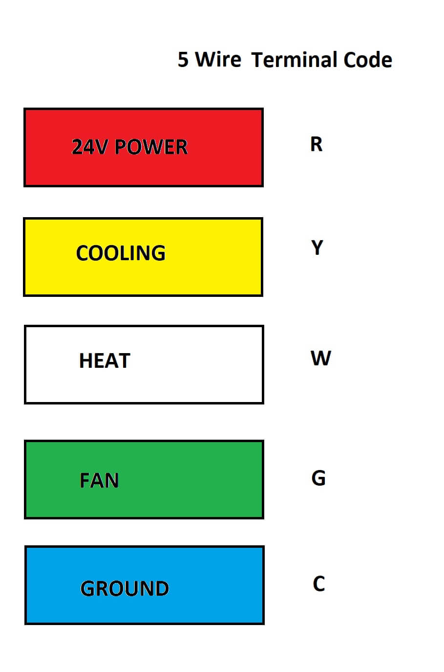 7 Wire Thermostat Wiring Diagram