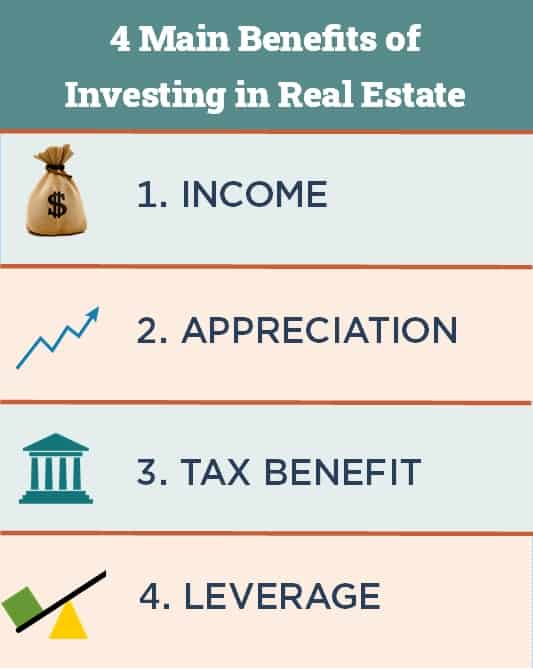 why to invest real estate